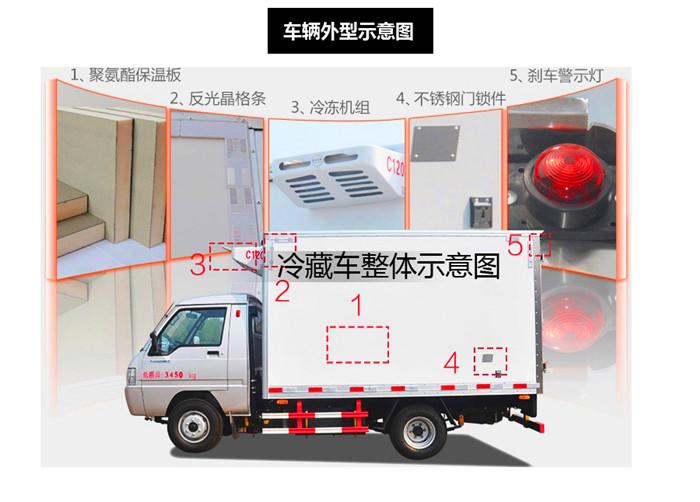 3米跃进小福星冷藏车